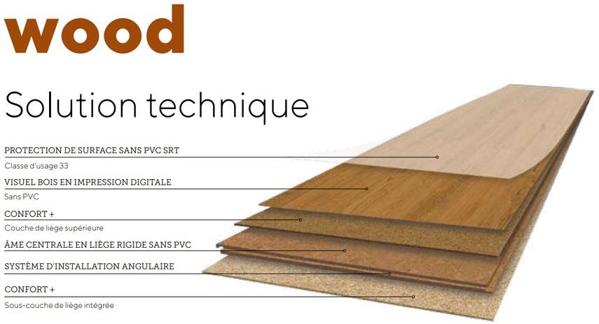 parquet wise wood